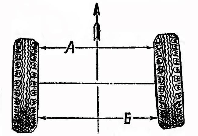 Регулировка схождения колёс на уаз патриот