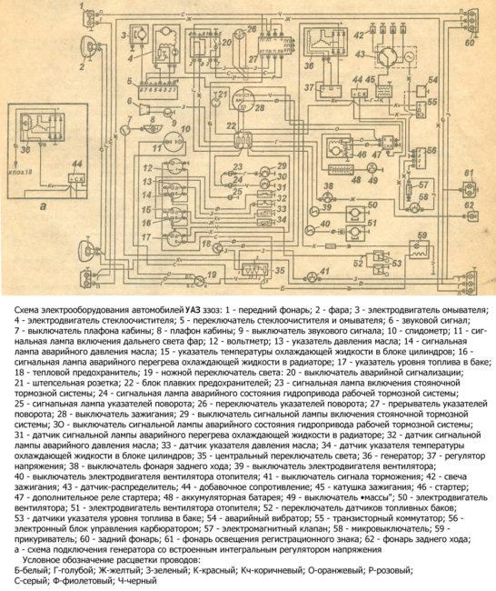 shema 3303 1 546x650 - Схема проводки уаз 3909 буханка карбюратор