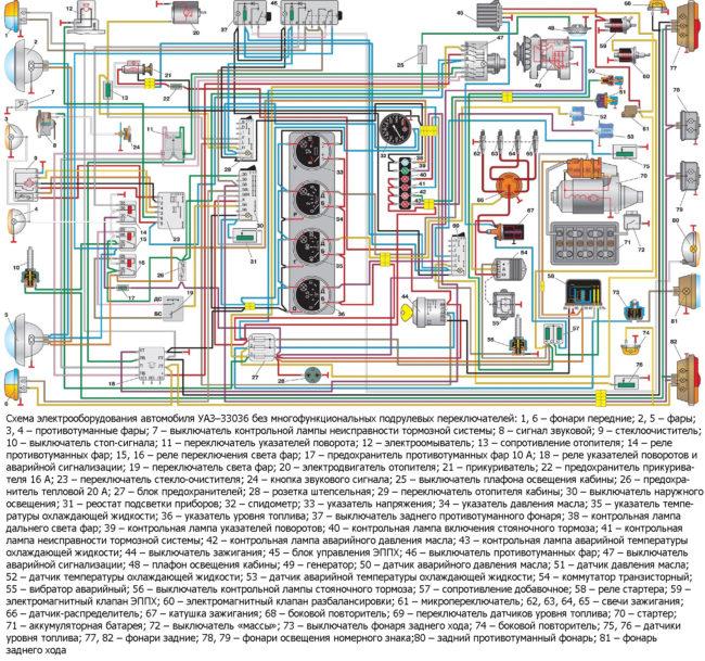 электросхема уаз 33036